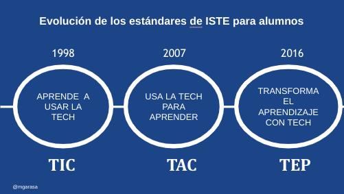 1998-2007-2016